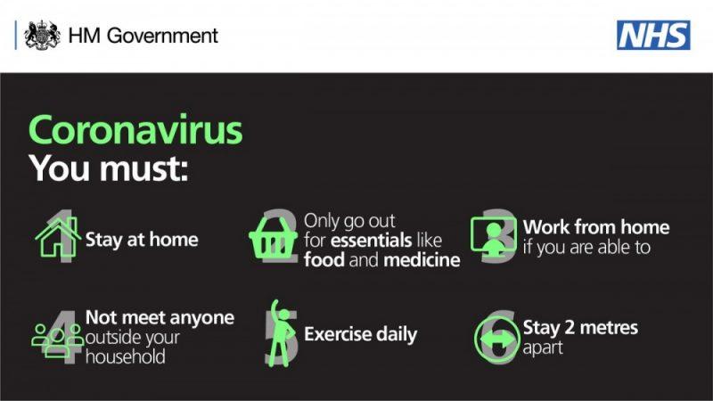 UK Government and NHS advice graphic on coronavirus