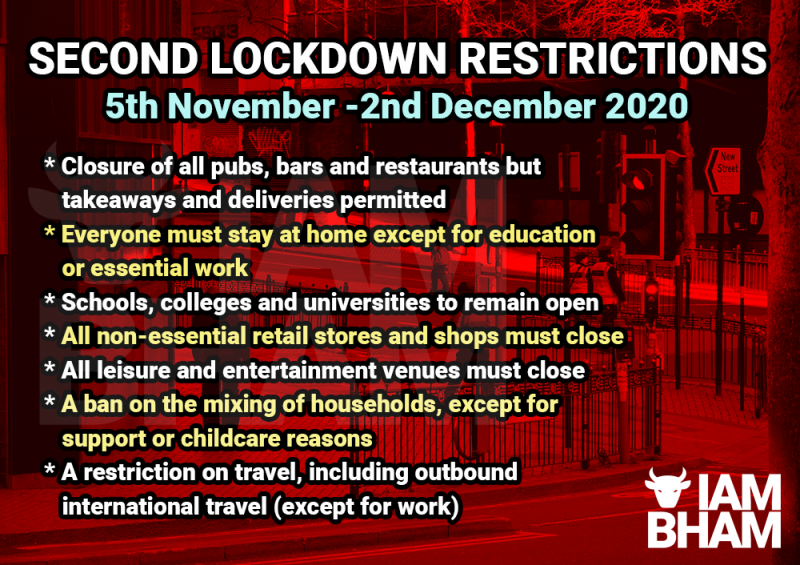 Government rules and restrictions for second England lockdown to curb the coronavirus COVID-19 pandemic